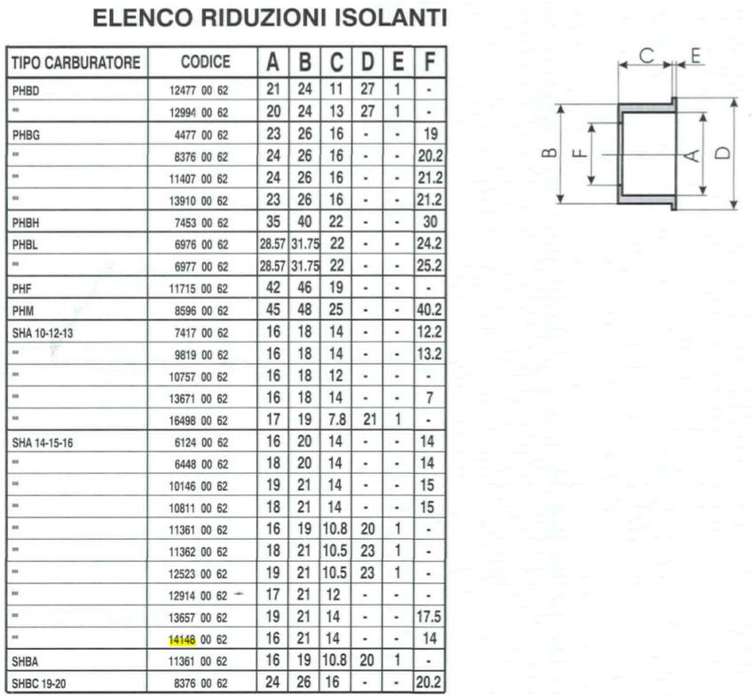keihin carburetor main jet size chart  u2022 wiring and engine